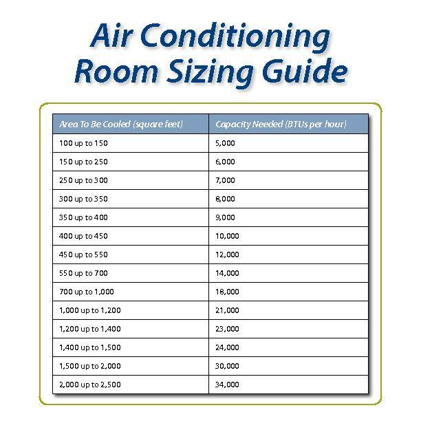 air conditioner thermostat wiring diagram wiring diagram and rv coleman h iii ac thermostat modification jayco 23b modmyrv