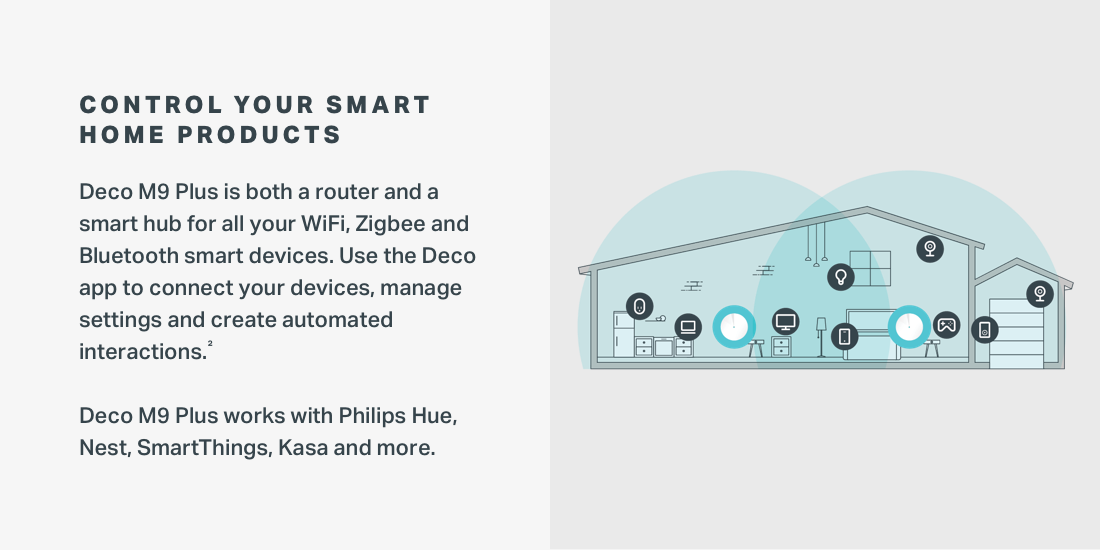 Deco M9 Plus is a router and smart hub for all WiFi, Zigbee and Bluetooth smart devices