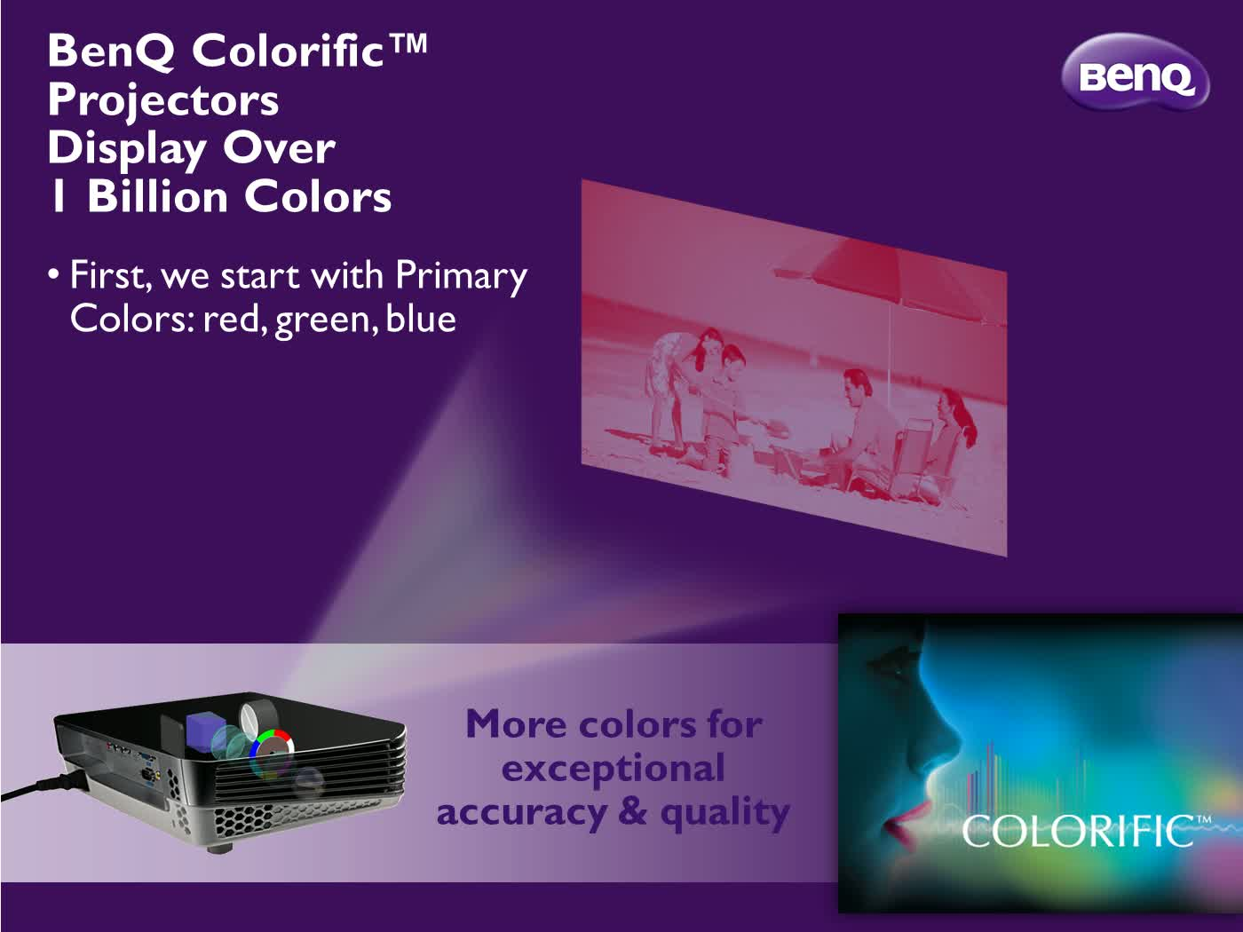 Discover the Ingenuity & Inner Workings of Colorific™ Projectors