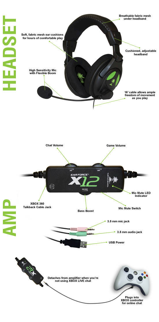 cbfbe79e 27a0 4dc1 8686 c325ff235393.w960 turtle beach x12 gaming headset (xbox 360) walmart com turtle beach x11 wiring diagram at reclaimingppi.co