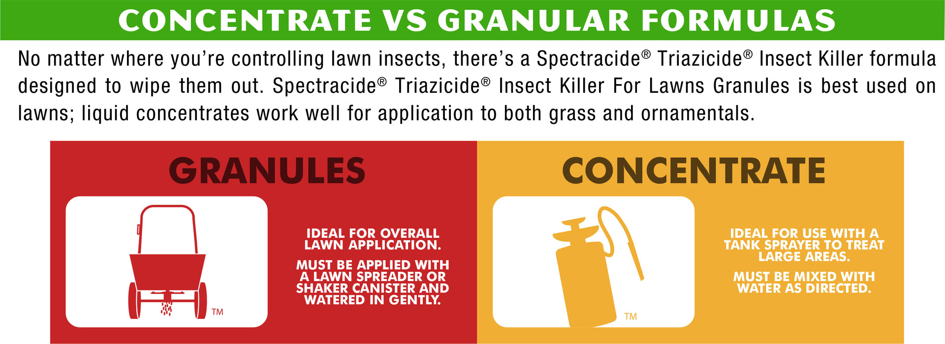 Spectracide Triazicide For Lawns Granules 20-lb Insect