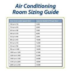 air conditioning walmart. air conditioner room sizing guide conditioning walmart n
