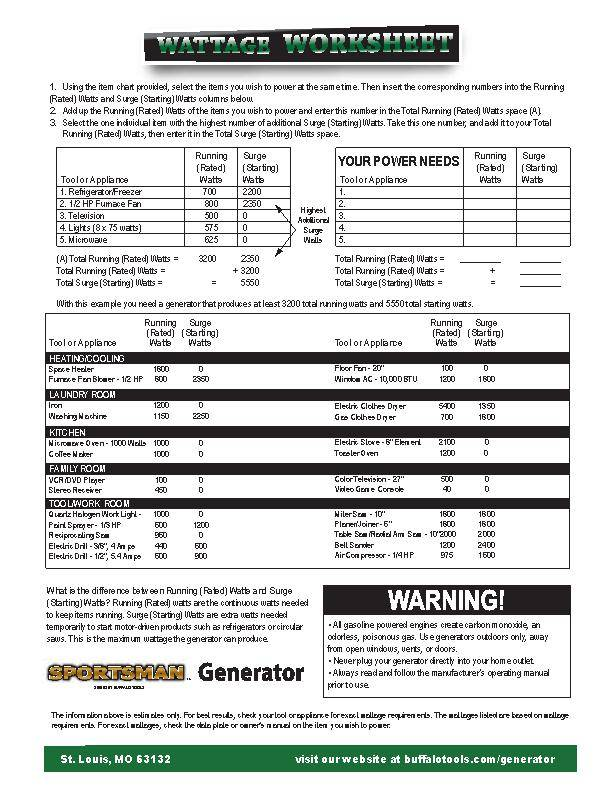 Generator Wattage Worksheet : Sportsmans series watt lp portable generator