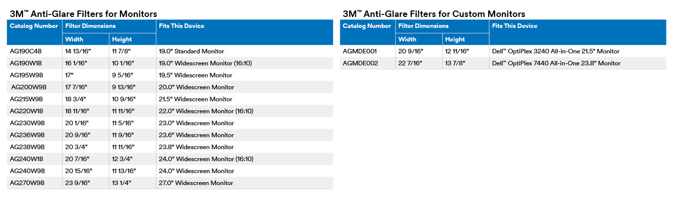 3M Anti-Glare Filters for Monitors chart