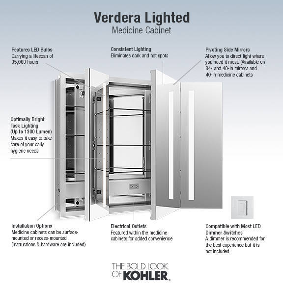 Kohler Verdera 40 In X 30 In Rectangle Surface Recessed Mirrored