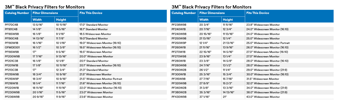 3M Black Privacy Filters for Monitors chart