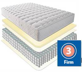 this slumber 1 mattress - Box Spring Mattress