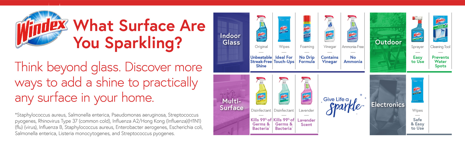 What surface are you sparkling?