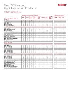View Industry Certifications PDF