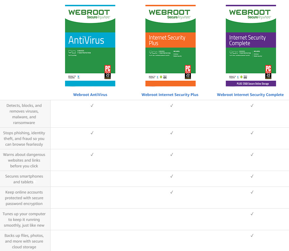 Webroot Internet Security Complete + Antivirus - 5 Devices 1 Year  Subscription - Download - Newegg com