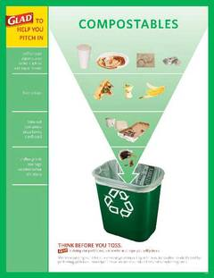 View Compostables Chart PDF