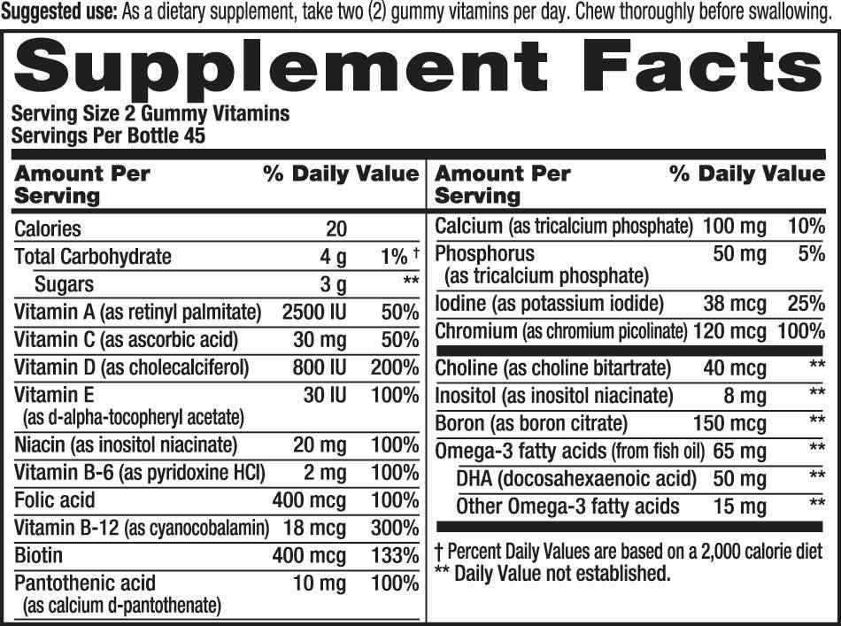 prenatal vitamins nutrition facts  u2013 besto blog