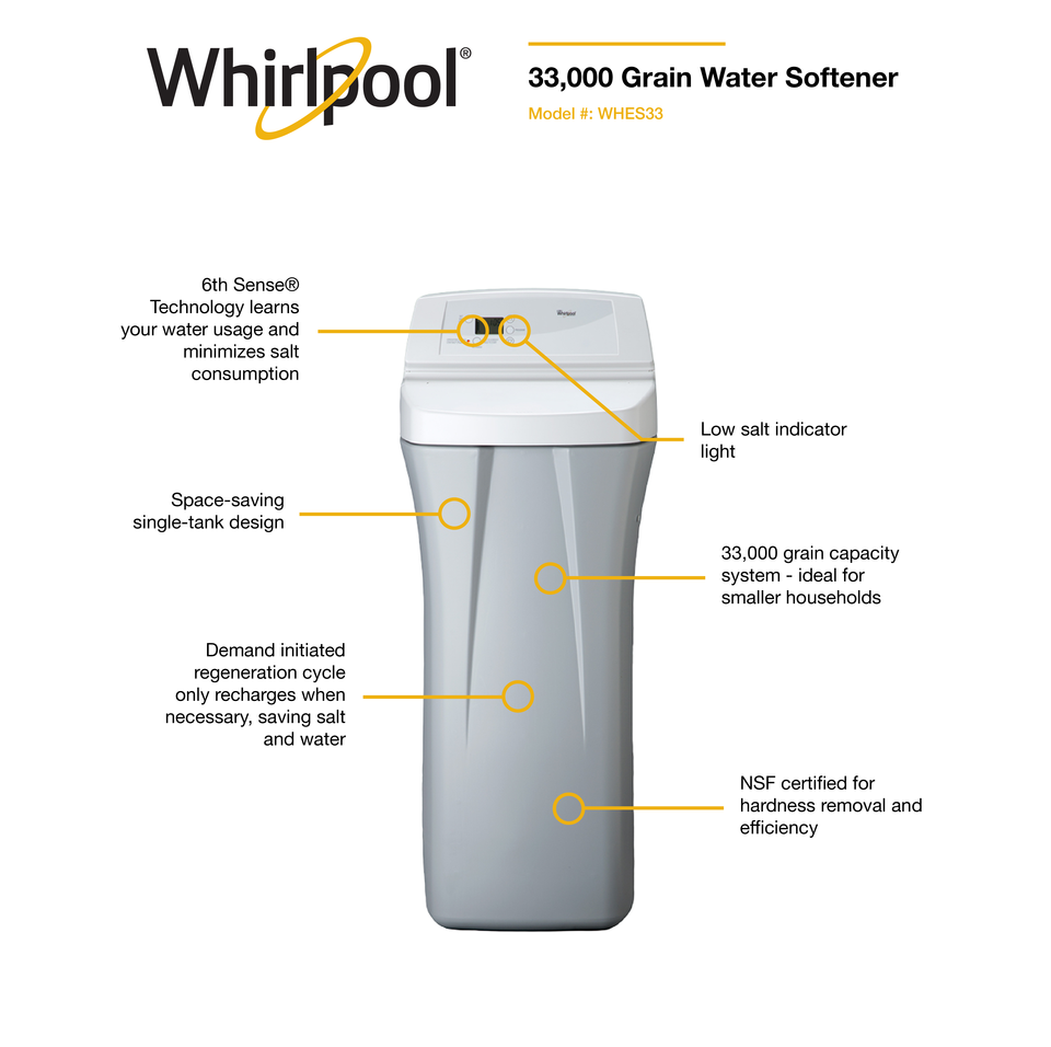 Whirlpool Ice Maker Wiring Diagram : Whirlpool water softener wiring diagram ice