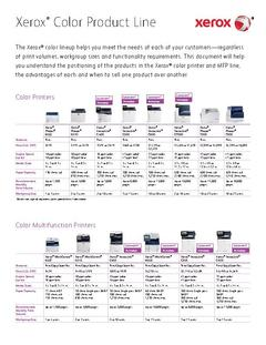 View Xerox® Color Product Line PDF