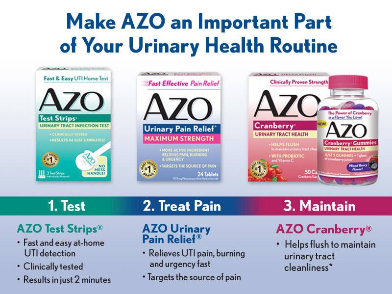 Azo Standard Urinary Pain Relief Tablets Walgreens