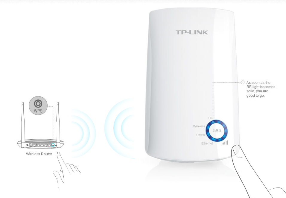 TP-LINK TL-WA850RE N300 Universal Wireless Range Extender - White ...