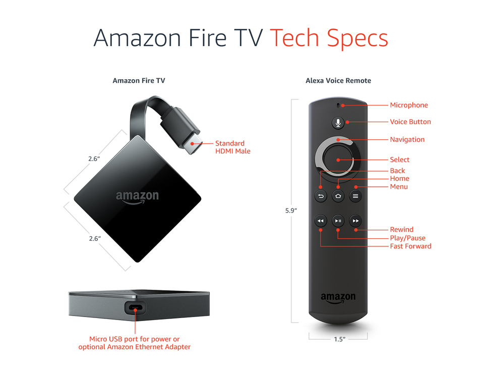 Image result for amazon fire tv 4k spec staples