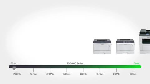 A full-featured MFP. With PANTONE® color accuracy.