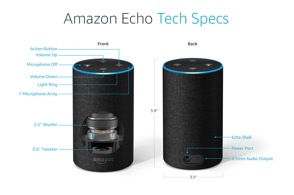 Amazon Echo 2nd Generation Bed Bath & Beyond