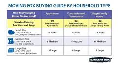 View Bankers Box SmoothMove Buying Guide PDF