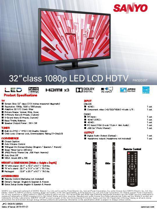 780p vs 1080p in a 32 inch led