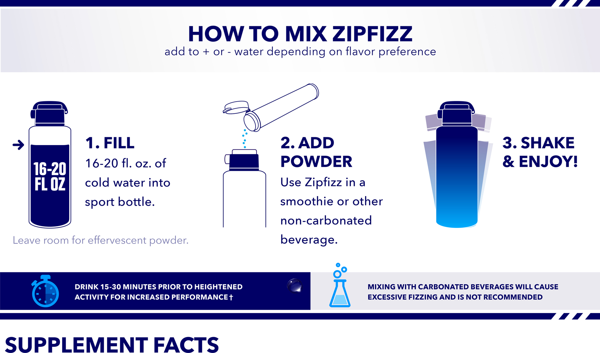 Zipfizz® Mixing Instructions