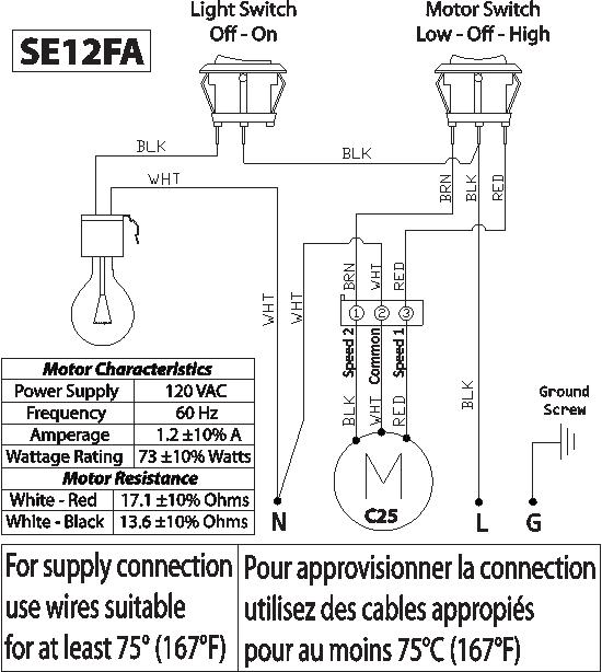 electric stove wiring diagram electric image electric stove wiring diagram solidfonts on electric stove wiring diagram