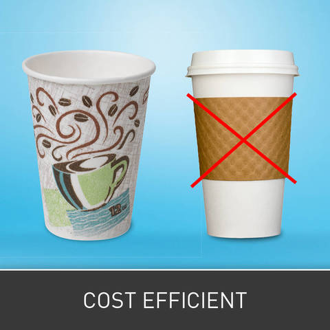 Unique Insulating Features Helps Reduce The Need For Costly Beverage Sleeves And Double Cupping