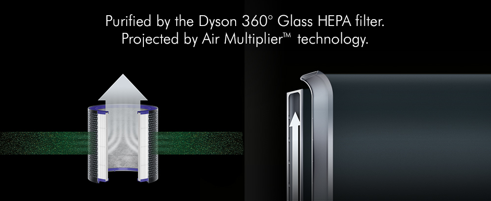 Dyson Pure Cool Link 10-Speed 300-sq ft True Hepa Air Purifier at