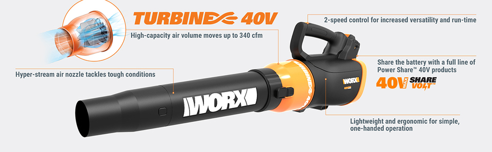 WORX WG580 40V Liion Cordless SweeperBlower Walmartcom