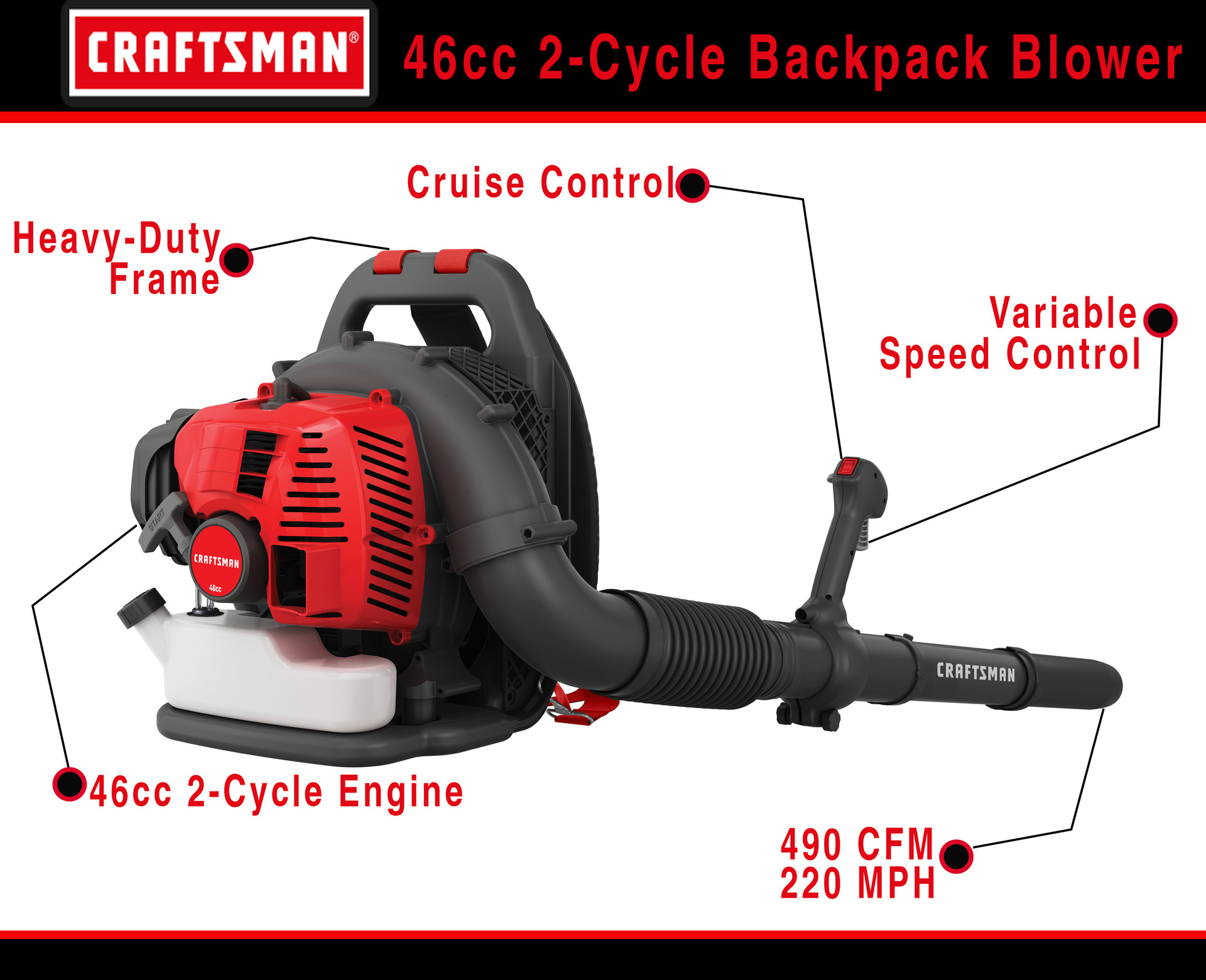 CRAFTSMAN 46-cu cm 2-Cycle 220-MPH 490-cfm Gas Backpack Leaf