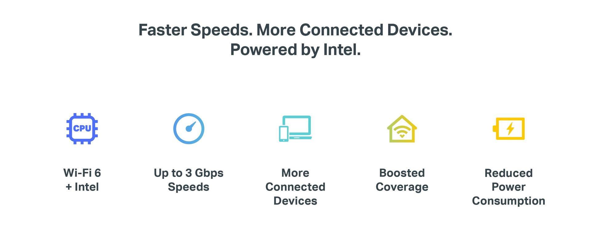Faster Speeds. More Connected Devices. Improved Battery Life for Devices. Powered by Intel.