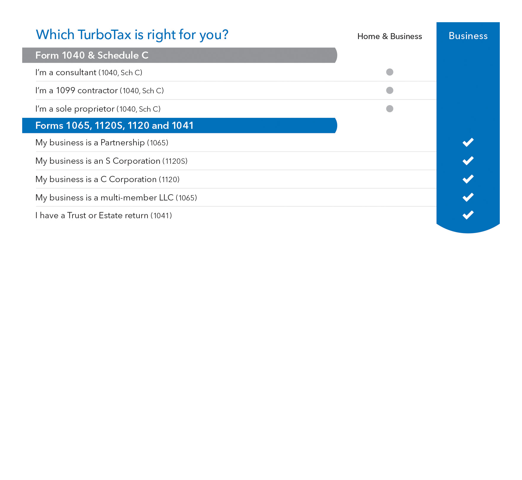 Download Turbotax 2020 Home And Business.Turbotax Business Federal Returns And Federal E File 2018