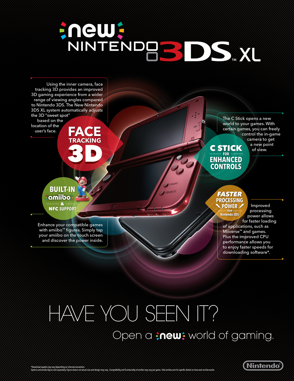 Nintendo New 3ds Xl Black Wiring Diagram Features