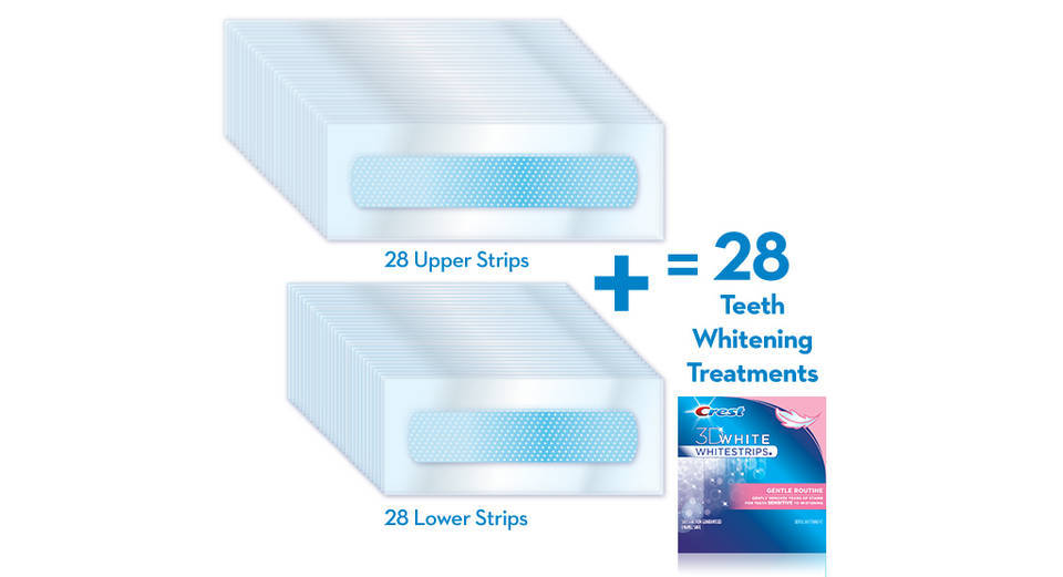 Crest 3d White Whitestrips Gentle Routine Teeth Whitening Kit 14