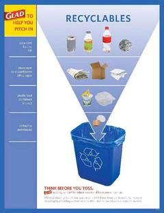 View Recyclables Chart PDF