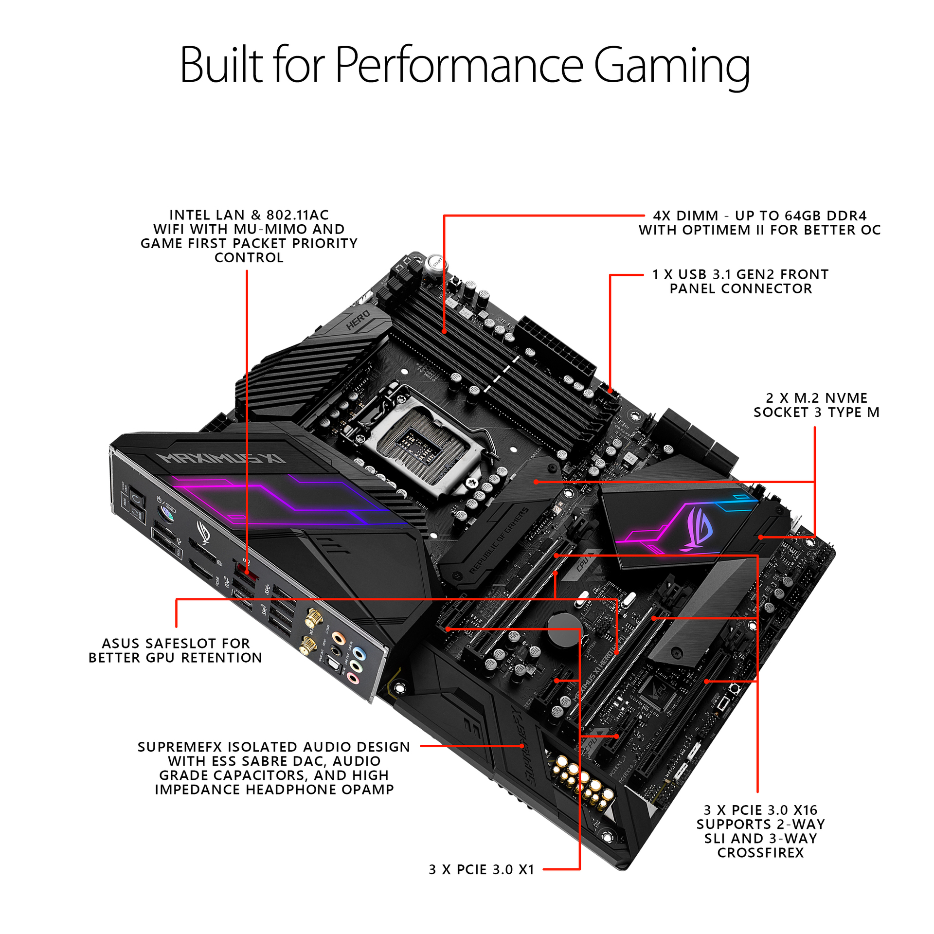 Asus Rog Maximus Xi Hero Z390 Gaming Motherboard Lga1151 Intel 8th Circuit Diagram Of The Power Train A Typical Atx Computer Product View Press Enter To Zoom In And Out