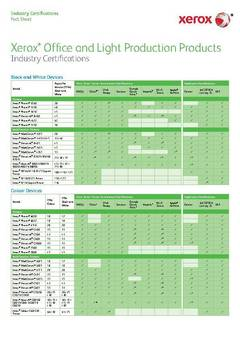 View Industry Certification PDF