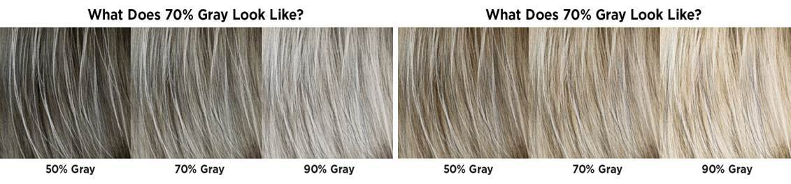 L\'Oreal Paris Excellence Age Perfect Hair Color for Gray Hair, Light Soft  Neutral Brown