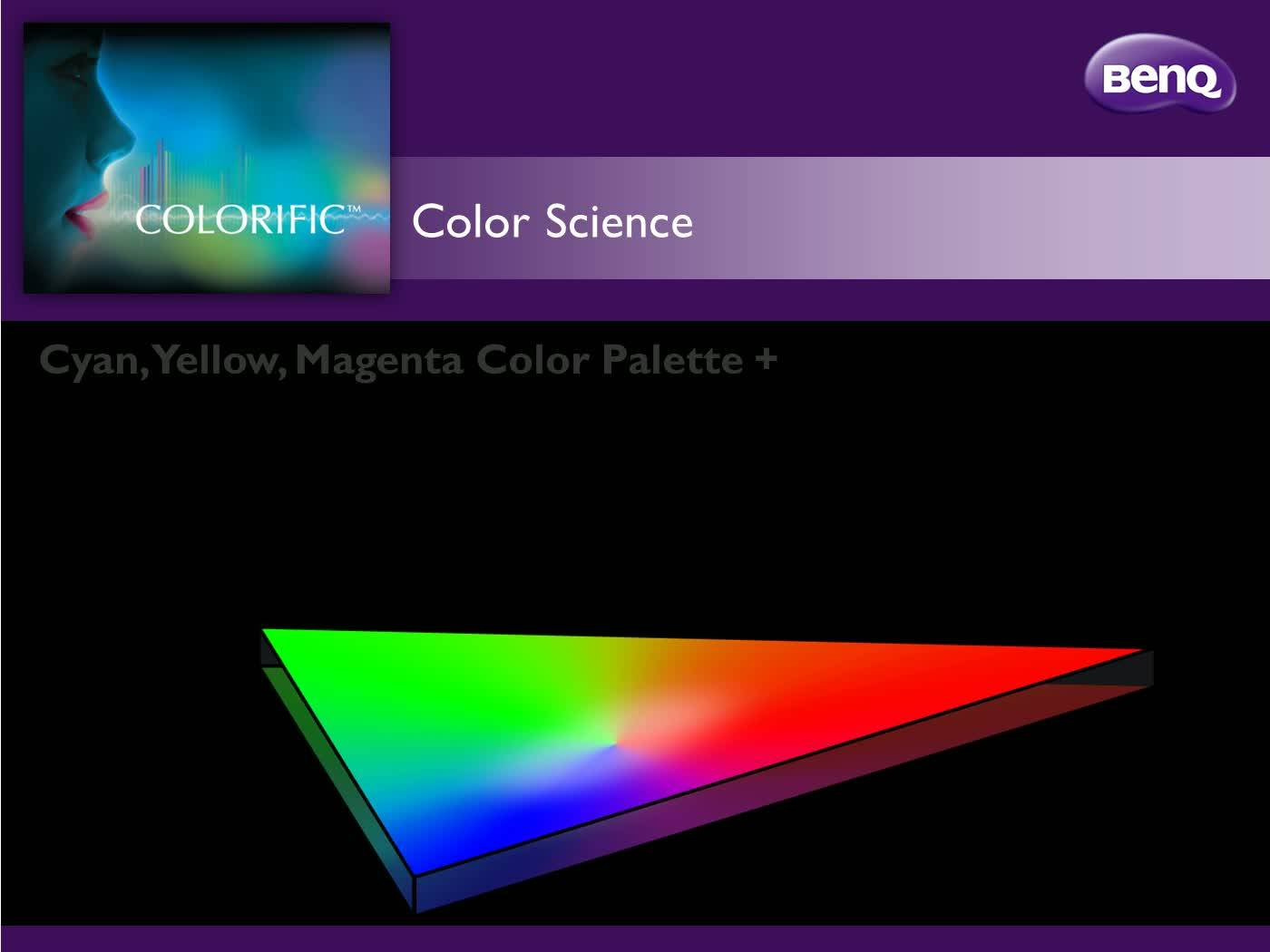 See Color Science in Action