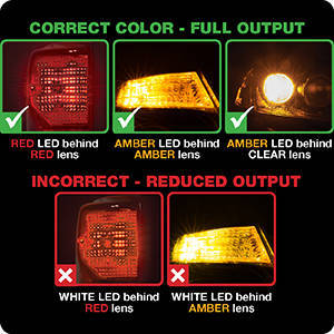 Did you know that the color of your LED bulb can affect the performance quality and intensity of light output on your vehicle?  sc 1 st  Walmart & Sylvania 168 ZEVO LED Bulb - Walmart.com azcodes.com