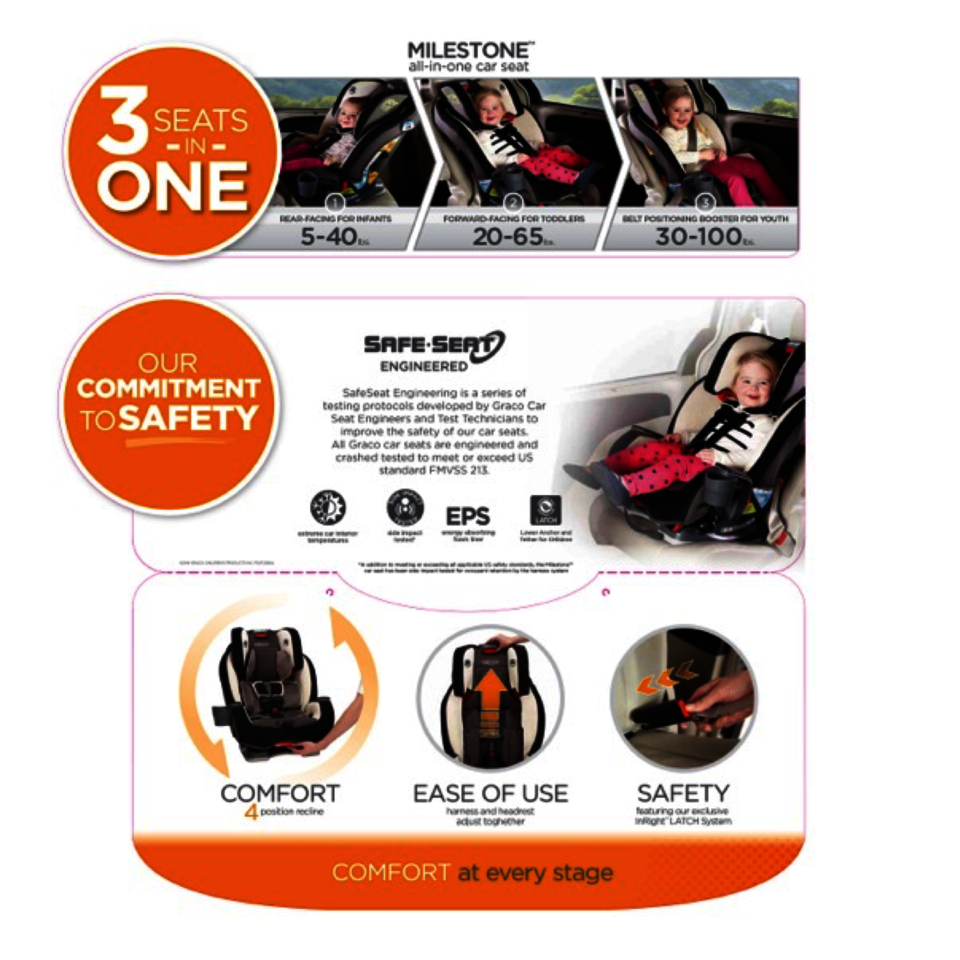 Milestone All In One Car Seat