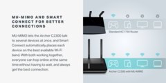 MU-MIMO and Smart Connect