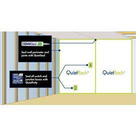 QuietRock (Common: 1/2-in x 4-ft X 8-ft